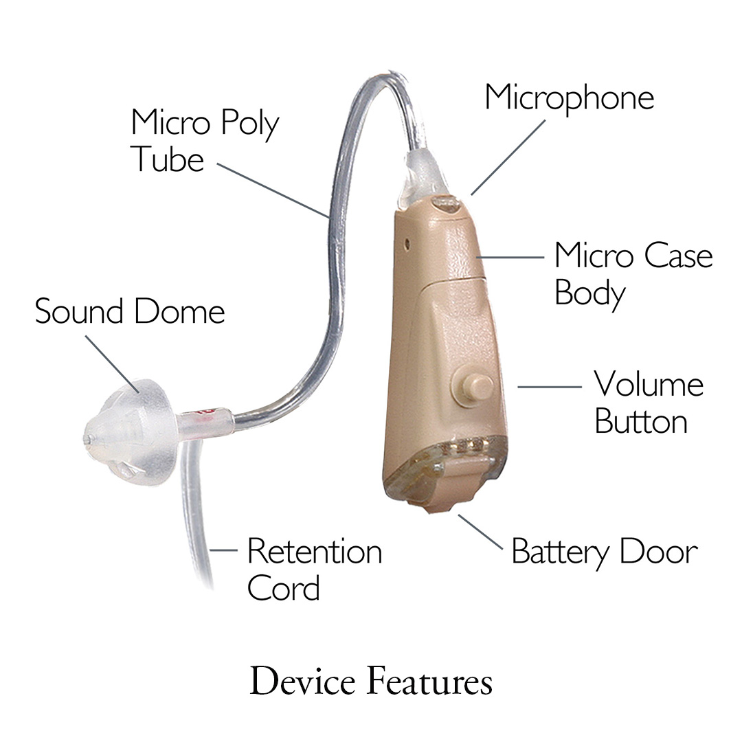 hearing aid Beltone's hearing solutions are developed using only the latest hearing  technology and are designed to fit just about any lifestyle and hearing loss.